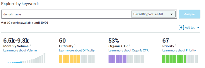 Screenshot of Moz's keyword tool, showing the results for the keyword 'domain name', including monthly volume, difficulty, organic click-through-rate, and priority.