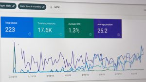 Photo of a computer screen showing analytics data, including total clicks and impressions.