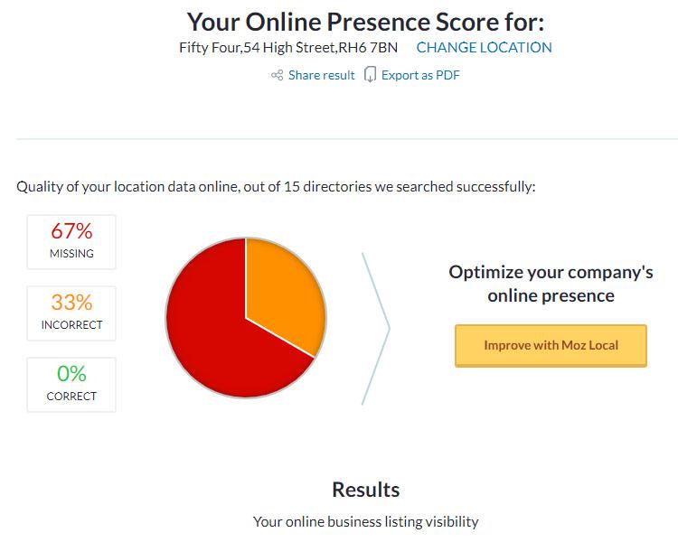 Screenshot of Moz's Local Online Presence checker