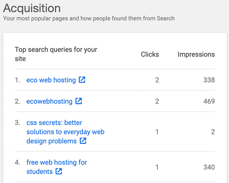 Screenshot showing the Google Site Kit plugin in use on this site, showing the top four search queries for this site.